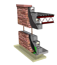 Total Wall Systems